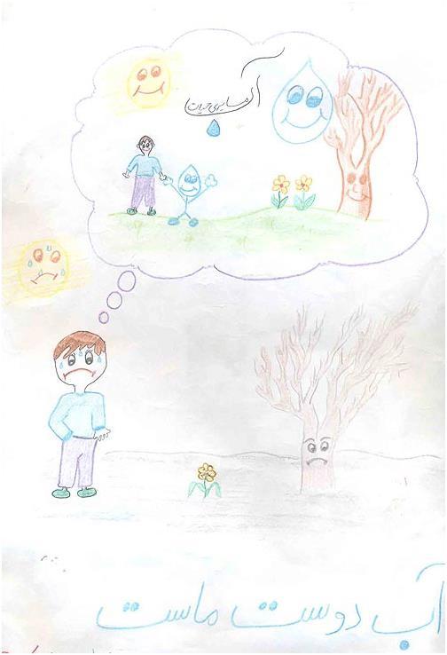 Save Water Children Drawing Dunia Belajar