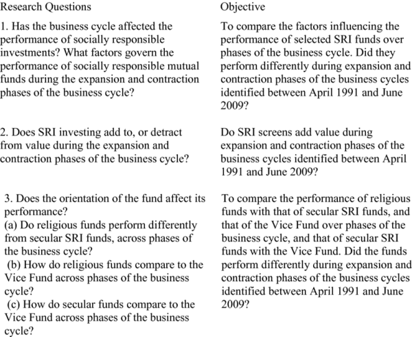 Research Questions and Objectives. | Download Table