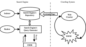 Functional block diagram of a Search Engine | Download