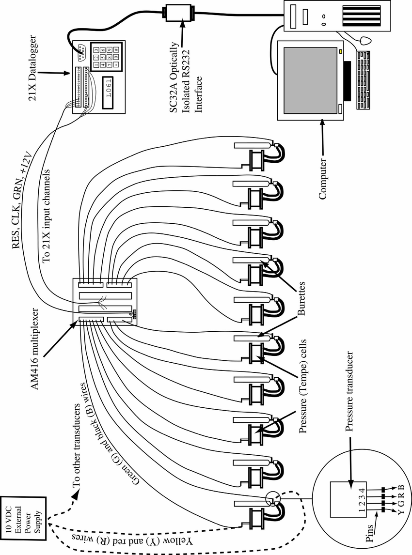 Schematic view of the pressure transducer multiplexing download rh researchgate 1989 ford f 150 wiring diagram perkins engine wiring diagram pdf