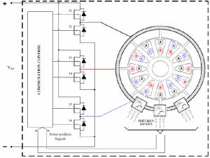 Brushless Motor Diagram  impremedia