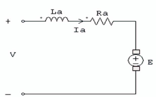 permanent magnet dc motor equations