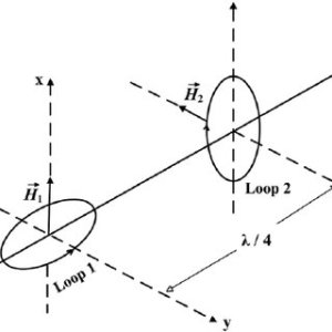 (PDF) Investigation of absorption mechanisms in helicon discharges in conducting waveguides