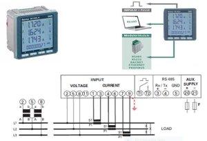 Wiring diagram work analyzer Nemo 96HDLe [8]   Download Scientific Diagram