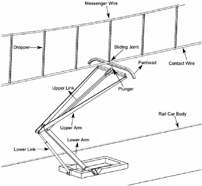 Diagram Forces In Machine Systems Diagram Schematic Circuit Iwcc Edu