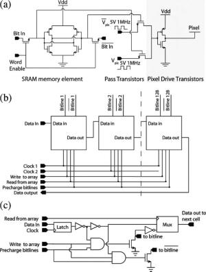 (a) DEP manipulator pixel schematic diagram The circuit
