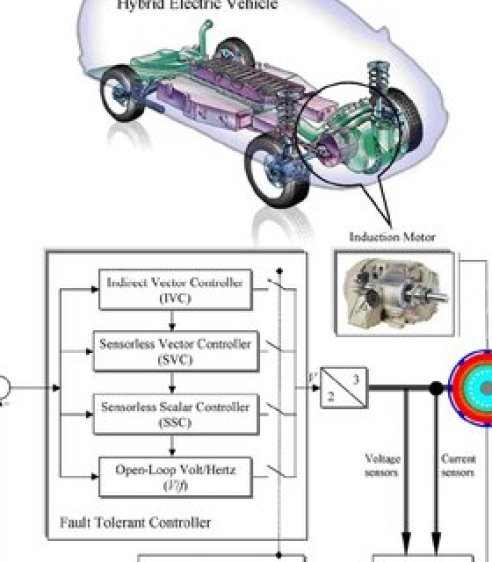 electric car motor diagram. Simple Car Trev Electric Vehicle Based On The Motor Controller Presented In 8 To Car Diagram
