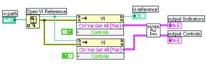 a portion of the javainternetlabview jil server wiring