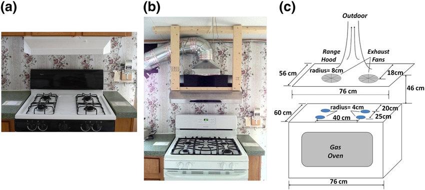 gas stove oven and range hoods