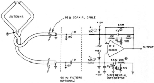 A schematic diagram of a highimpedance magic field