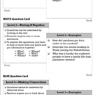 Student Cue Cards Aid In Writing Gist Statements Adapted