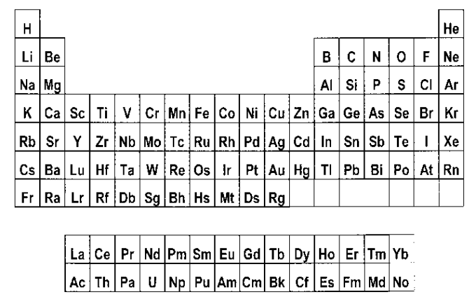 Es And Xe On The Periodic Table Microfinanceindia