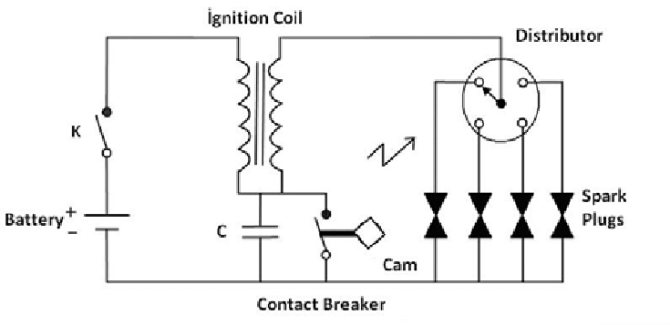 wiring diagram of ignition system  center wiring diagram