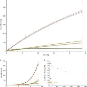 [11C]PiB PET coregistered to in vivo 15T cranial MRI of