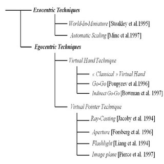 Example of 1D evolution of the virtual tool position over ...