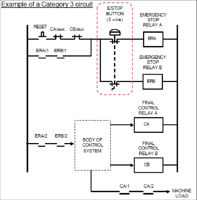 cat 3 safety diagram  best fusebox and wiring diagram cycle