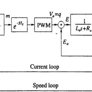 DC servo motor block diagram   Download Scientific Diagram