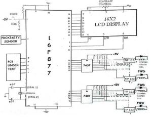 Circuit Diagram Figure1 shows the block diagram of