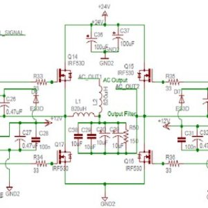 Block diagram of the grid tie inverter | Download Scientific Diagram