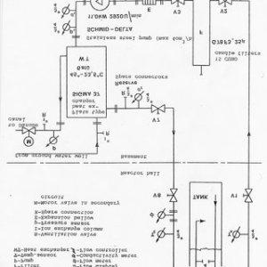 (PDF) TRIGA REACTOR MAIN SYSTEMS