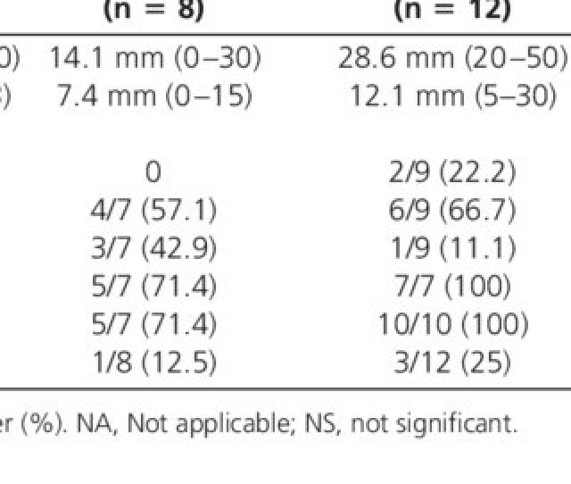 Clitoral Size And Function After Different Surgical Procedures