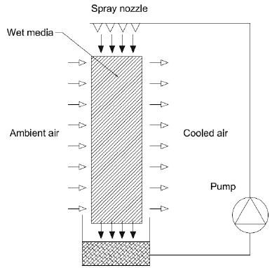 cooler schematic  diagram of brake light circuit wiring