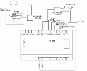 PLC wiring diagram | Download Scientific Diagram