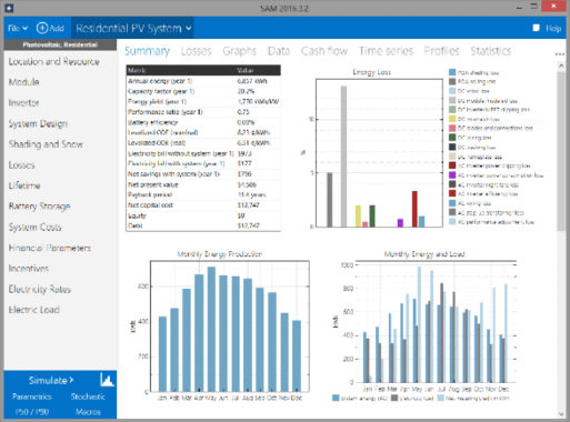 SAM is a free tool developed by DoE and NREL