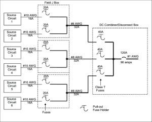 1 Example of a PV array wiring diagram showing disconnect locations | Download Scientific