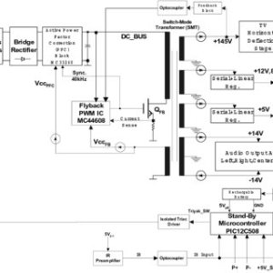 (PDF) 250w flyback SMPS design for a big size CTV