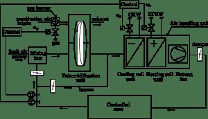 The schematic diagram of the investigated HVAC system | Download Scientific Diagram