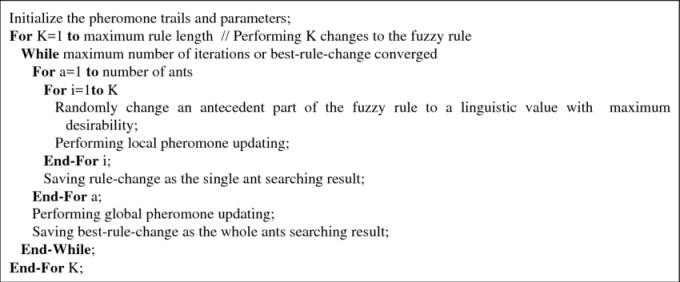 Pseudo Code For The Aco Based Local Search Algorithm Download Scientific Diagram