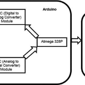 (PDF) Optical Based Noninvasive Glucose Monitoring Sensor