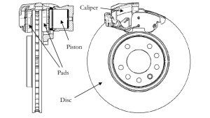 Disc brake assembly with a singlepiston floating caliper