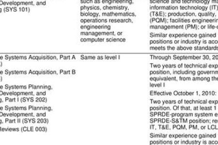 systems engineering certification » Free Resume Sample   Resume Sample