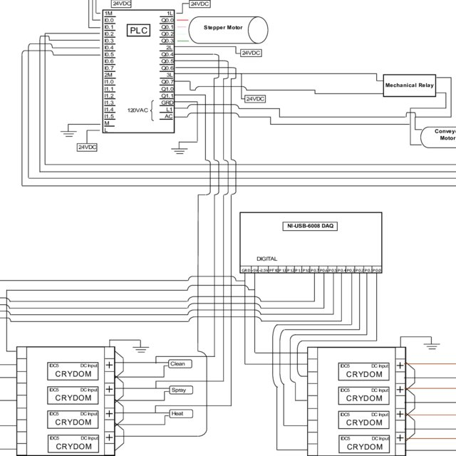 electrical wiring diagram for conveyor system  download
