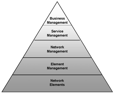 TMN Pyramid