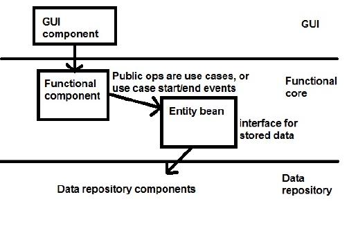 UML-RSDS code architecture | Download Scientific Diagram