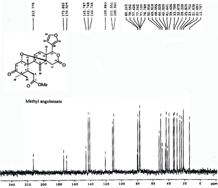13C NMR spectra of methyl angolensate (400 MHz, CDCL3 ...