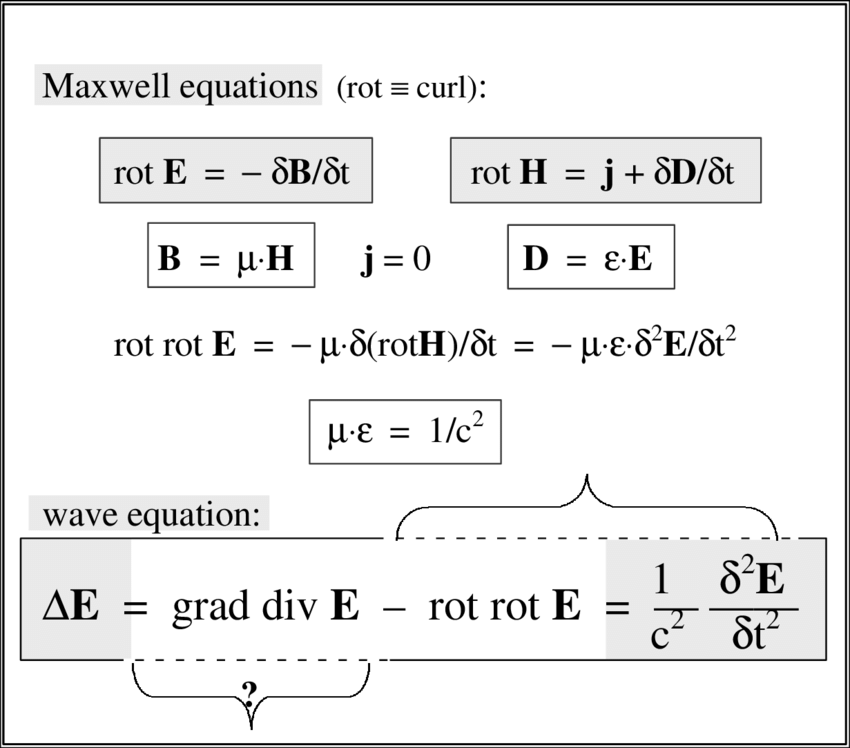 The vectorial part of the wave equation (derived from the Maxwell   Download Scientific Diagram