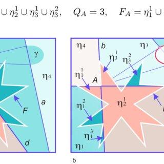 Regular And Equiangular Polygons Of A Hyperbolic