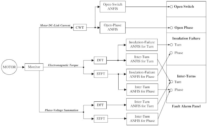 download scientific diag dnase - 850×518