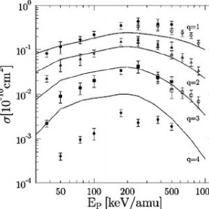 Total cross section for elastic electron loss from the projectile as a   Download Scientific