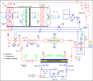 Schematic Diagram of the airConditioning system with