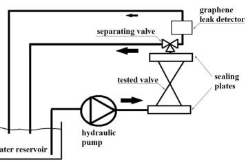 Hydraulic Valve Plumbing Diagram | Licensed HVAC and Plumbing