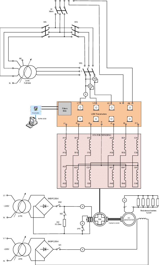 schematic diagram of electrical circuit of examined machine