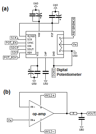 schematic diagram of the a digital potentiometer and b