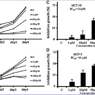 Pdf Naphthalene Fused Alkoxycarbonyl Methylene