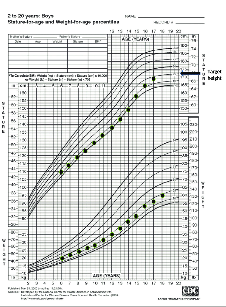 Printable Tylenol Dosage By Weight Chart