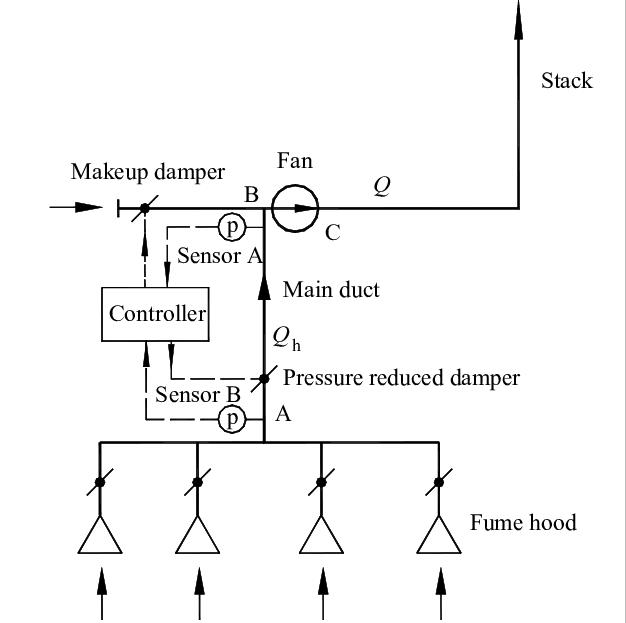 f i static pressure sensor